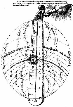 Image_music_of_the_spheres